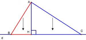 Hình chiếu trong toán học là gì? – Blog tổng hợp tin tức định nghĩa &quotlà gì&quot