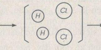 Axit là gì hóa 8?